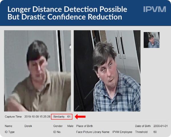 کاهش دقت عملکرد سیستم شناسایی چهره در فاصله دورتر