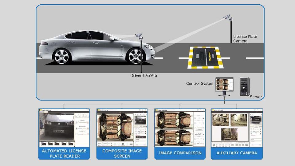 سیستم نظارت تصویری زیر خودرویی